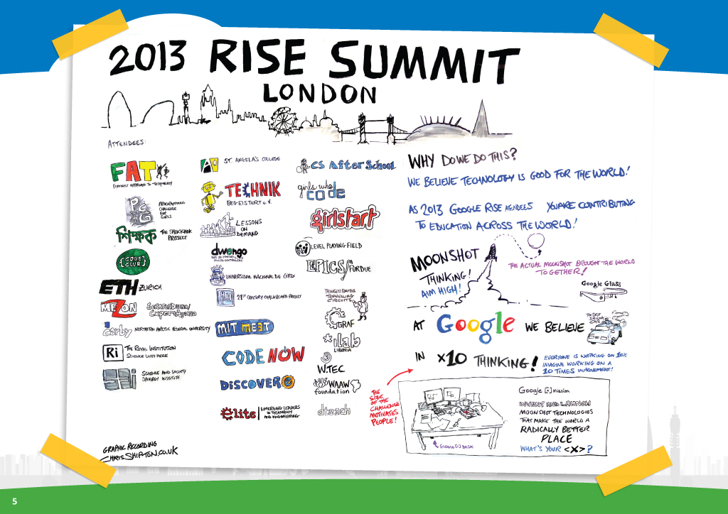 google-RISE-2013-memory-packet-5